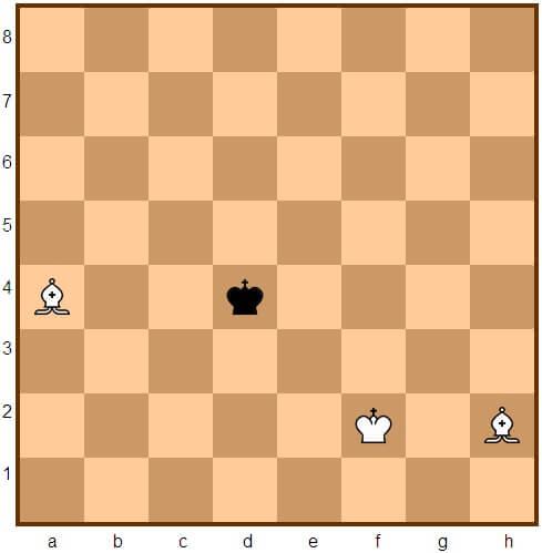 http://montes.cc/Imagenes/Ajedrez/ajedrez0601.jpg