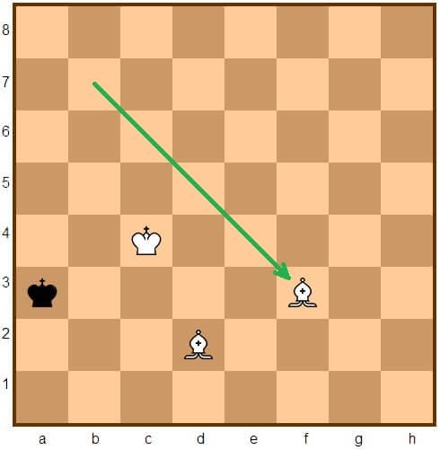 http://montes.cc/Imagenes/Ajedrez/ajedrez0626.jpg