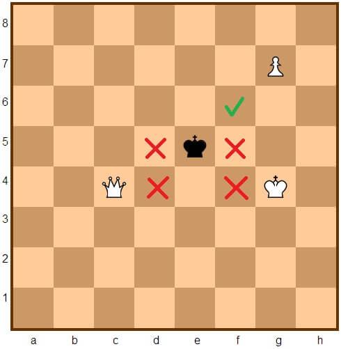 http://montes.cc/imagenes/Ajedrez/ajedrez0204.jpg