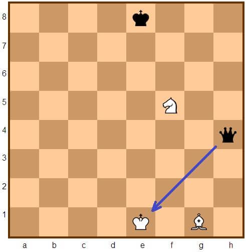 http://montes.cc/imagenes/Ajedrez/ajedrez0205.jpg