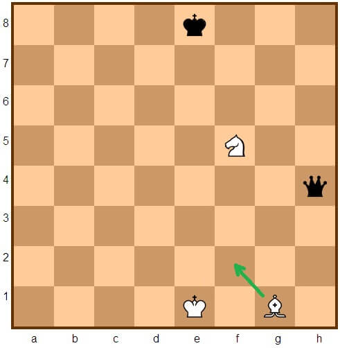 http://montes.cc/imagenes/Ajedrez/ajedrez0207.jpg