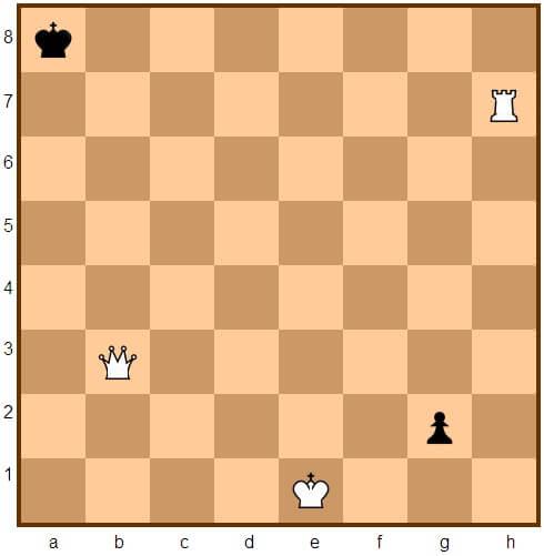 http://montes.cc/imagenes/Ajedrez/ajedrez0212.jpg