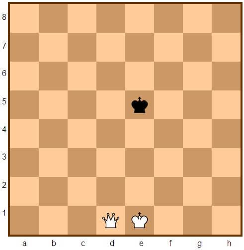 http://montes.cc/imagenes/Ajedrez/ajedrez0401.jpg
