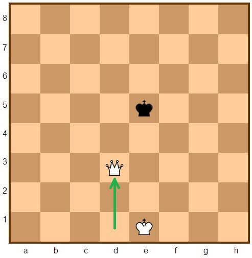 http://montes.cc/imagenes/Ajedrez/ajedrez0402.jpg
