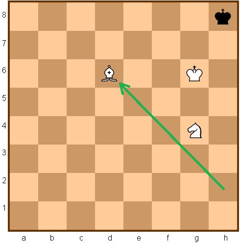 http://montes.cc/imagenes/Ajedrez/ajedrez1101.png